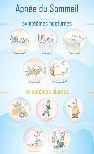 symptomes apnée sommeil